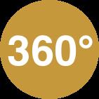 360° photos